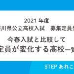 2021年度 神奈川県公立高校・生徒募集定員が発表されました